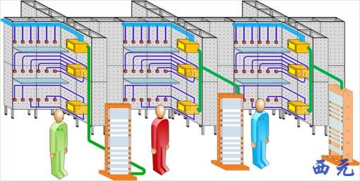 西元网络综合布线实训装置kysyz-12-1233结构图