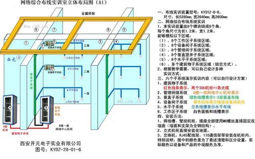 配套实训设备(包括机柜,配线架