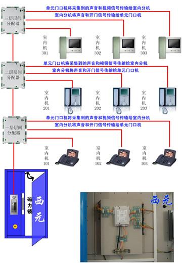 楼宇对讲系统接线安装