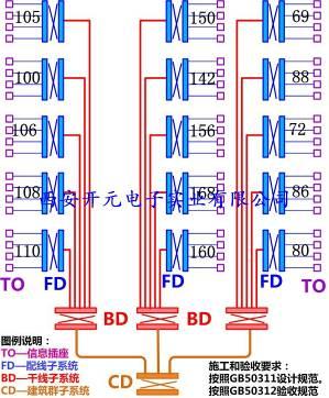 西安开元电子实业有限公司|网络综合布线实训实验设备