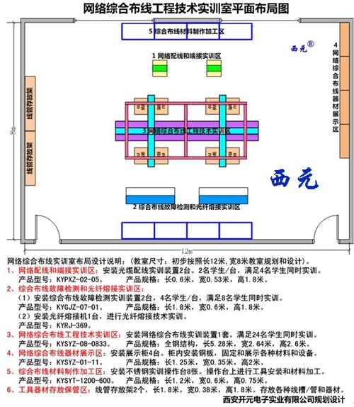 十堰职业技术集团学校网络综合布线实训室