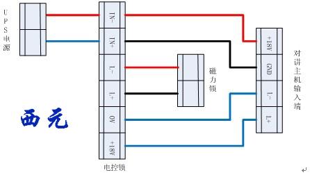 可视对讲系统接线图
