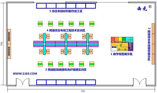 全面展示网络综合布线系统工程物理结构和布线方式