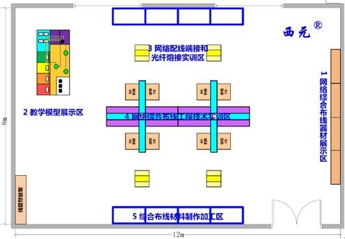 楼层网络布线平面图