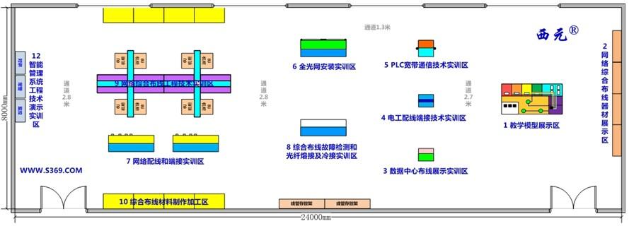 我国国家标准综合布线系统结构图