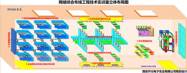 西元网络综合布线实训室