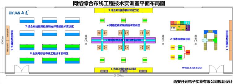 能够全面展示网络综合布线系统工程物理结构和布线