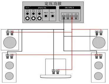 广播系统喇叭音箱连接图