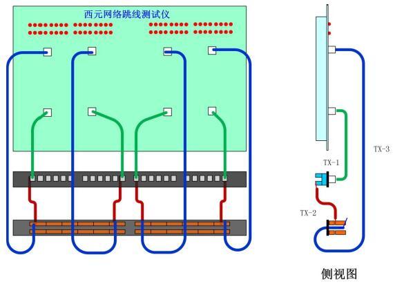 图7跳线测试链路端接路由与位置示意图