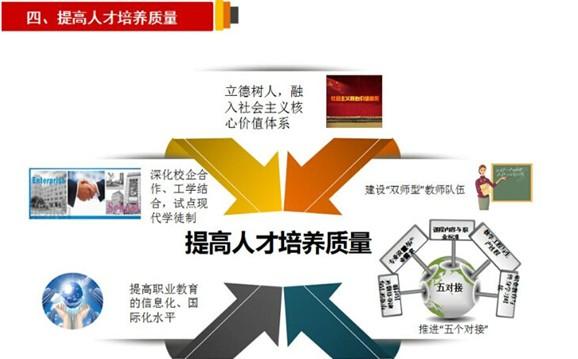 国务院关于加快发展现代职业教育的决定