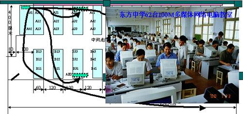 电脑教室电路布线图