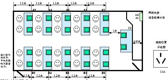 工程管理办法--网络综合布线实验室--凤凰网博客
